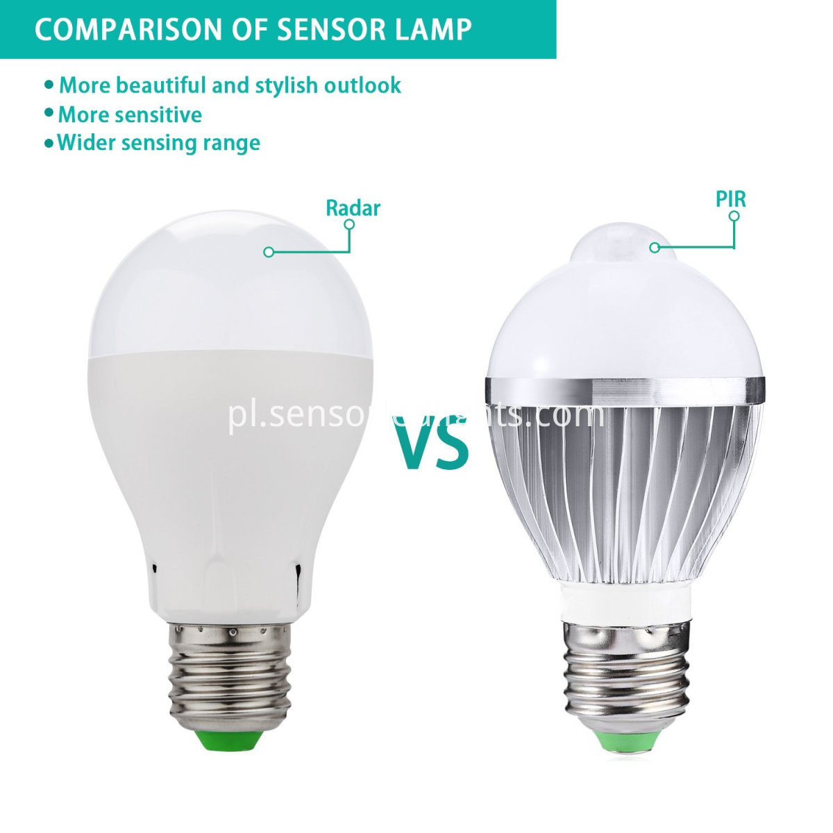 motion sensing light bulb